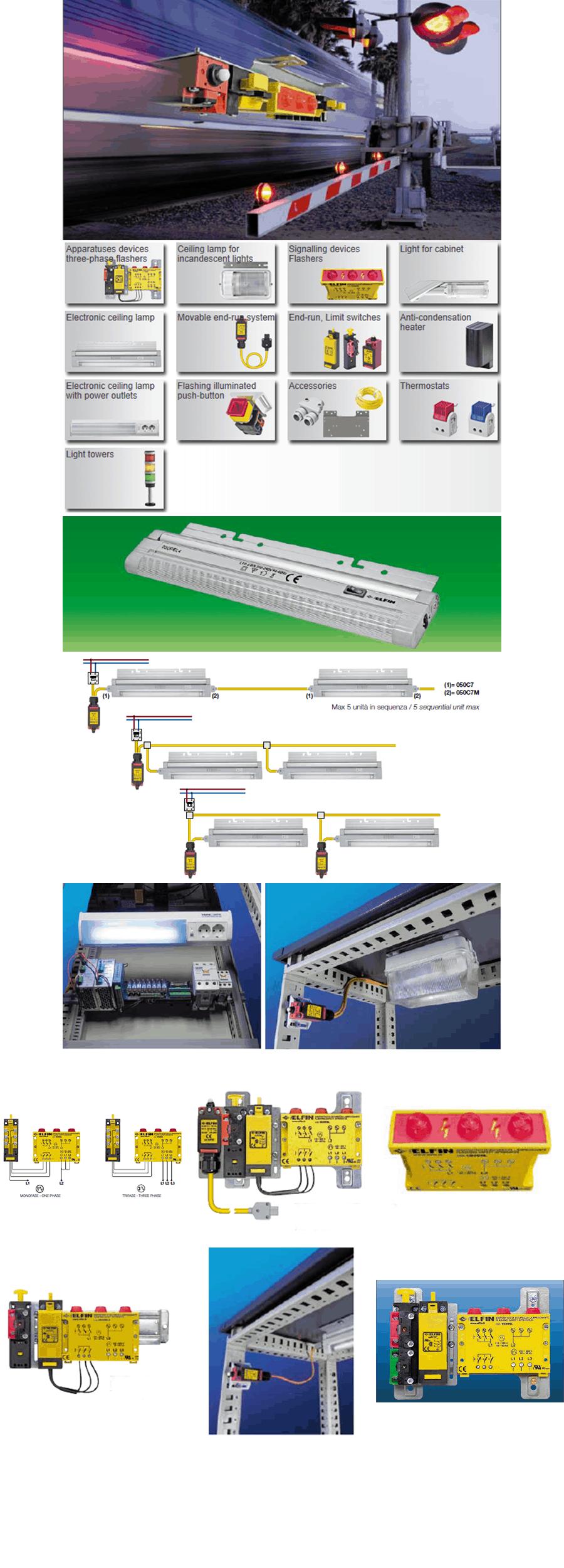 Signaling Light, Warning Light, Panel Light