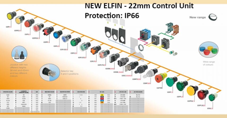 Elfin-New 22mm